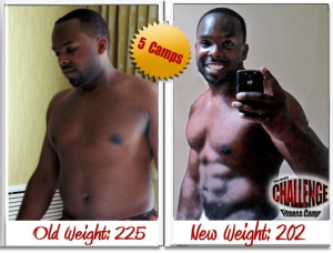 weight lose dc